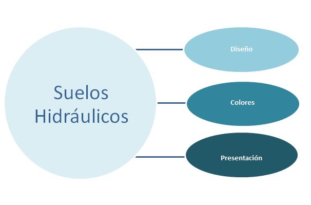 Grafico Baldosas